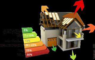 Isolation toiture (grenier) - pertes de chaleur - sources