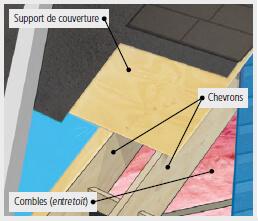 Structure de toit - Chevrons & Pontage - Couvreurs Isolation RénoVert
