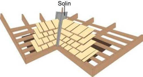 solin de toit installation
